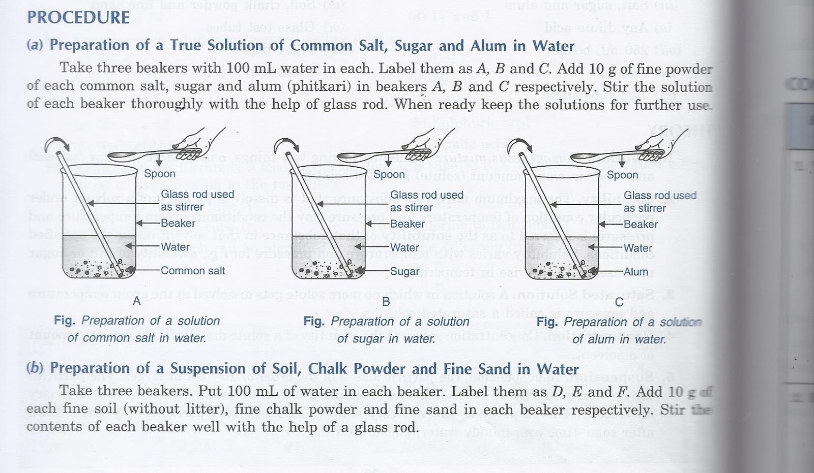 Apsg Chemistry Practical For Claa9