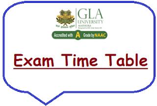 GLA University Exam Date Sheet 2020