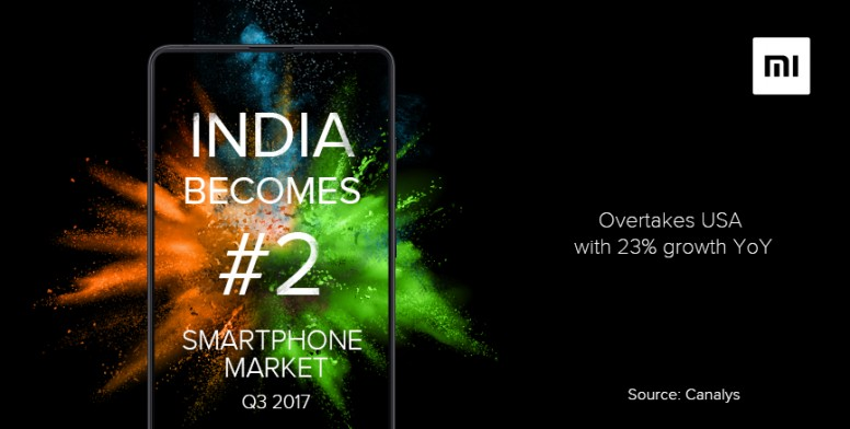 india-is-the-second-largest-smartphone-market-in-world