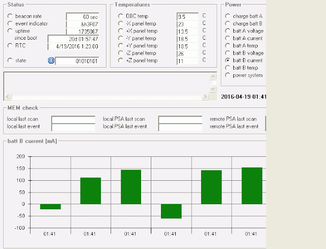 UWE-3 elemetry  Decoder