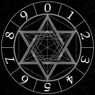 Videntes: numerología