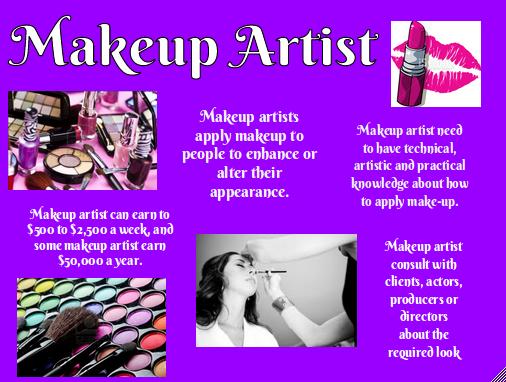 Candice: Career Poster (Makeup Artist)