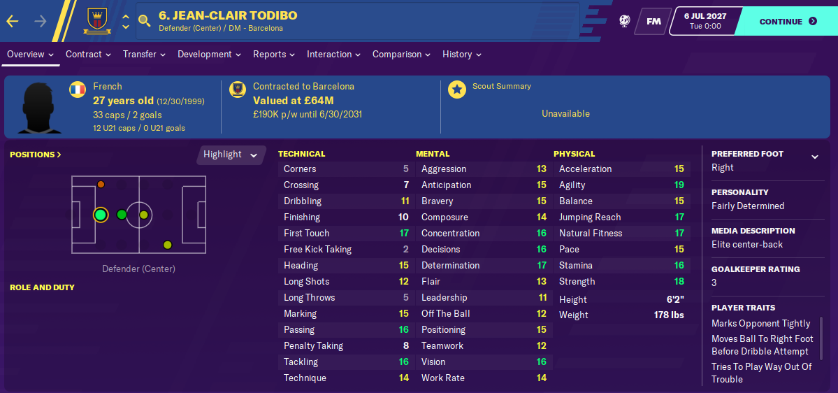 Jean Clair Todibo: Attributes in 2027 season