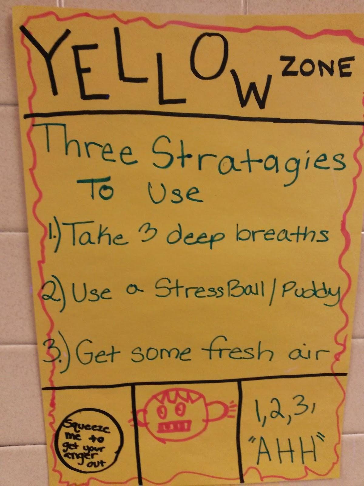 Elementary School Counselors Corner The Zones Of Regulation