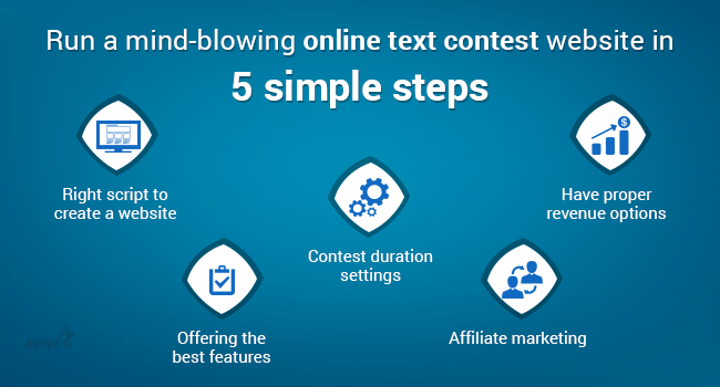text contest software,contest software, contest platform