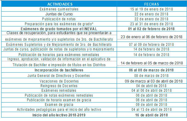 Inicio Clases en la Costa 2017 Calendario Cronograma Ecuador 4