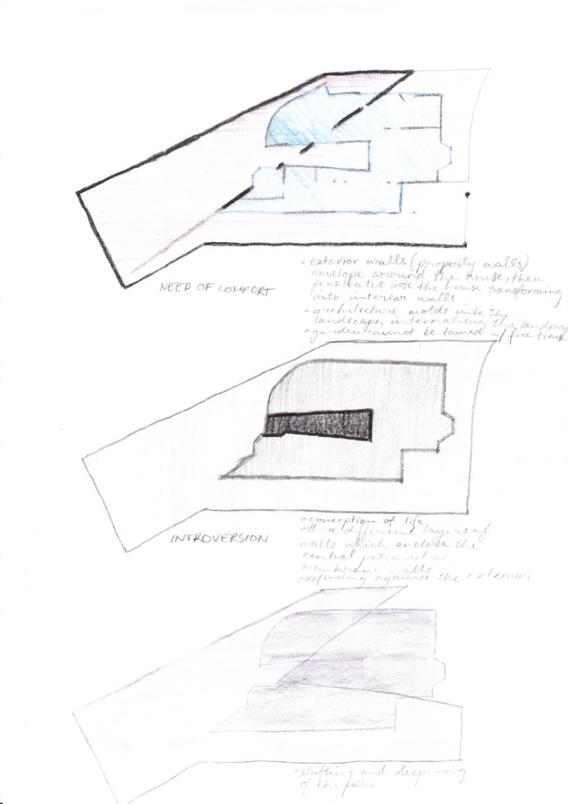 Luen Samonte Arch Casa Antonio Sizaytical Diagrams