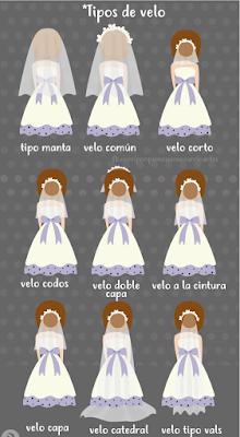 tipos de velo para el vestido de la novia