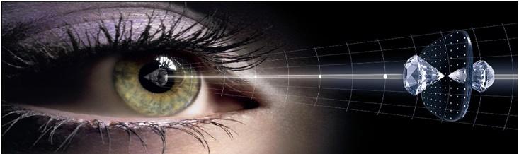 Cheama medicul oftalmolog acasa