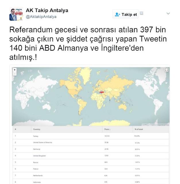 abd, akademi dergisi, akp'nin gerçek yüzü, almanya, CIA, gizlenen gerçekler, ingiltere, Mehmet Fahri Sertkaya, mossad, terör örgütü, twitter, vpn,