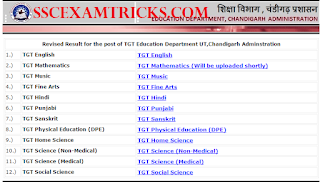 Chd TGT Revised result 2015