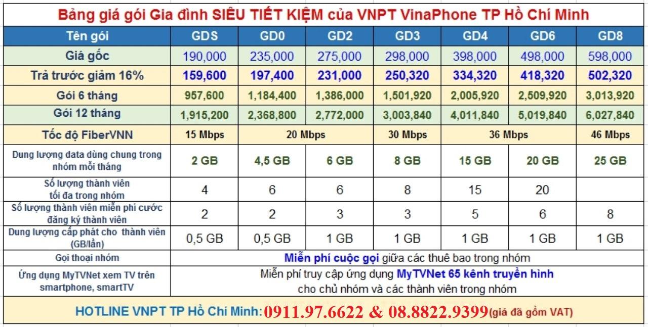Lắp đặt Internet Cáp Quang VNPT Quận Tân Bình