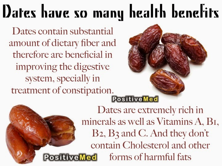 Dates nutrition facts in Perth