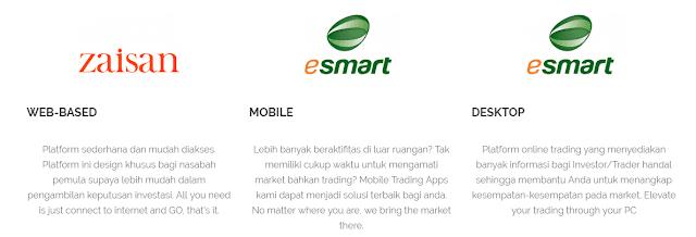 Aplikasi Trading Saham di MNC Sekuritas