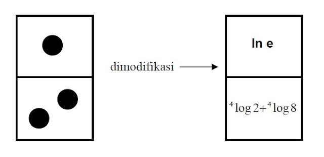 Alat Peraga Kartu Domino Modifikasi