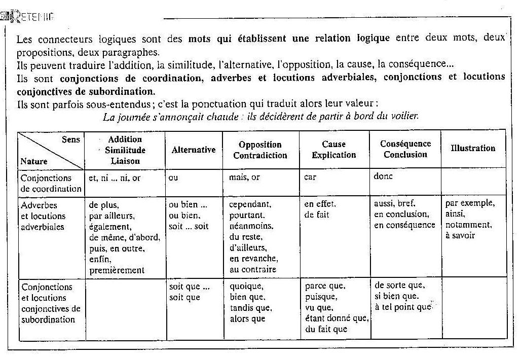Dissertation francaise connecteurs