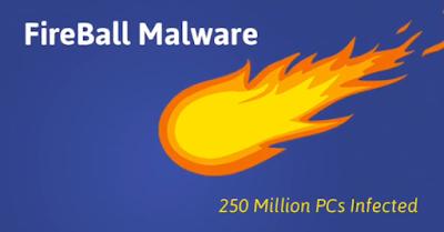 Waduh, Ditemukan Malware Jenis Baru Dan Menginfeksi 250 Juta Komputer Di Seluruh Dunia