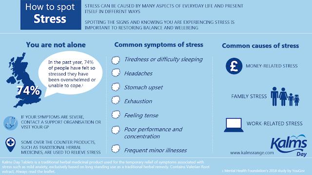 Kalms Stress Infographic