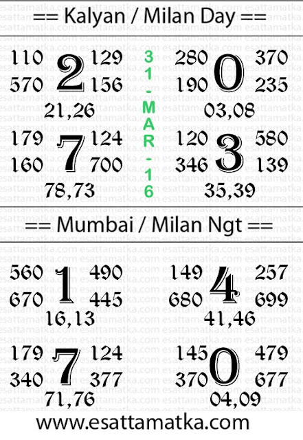 Satta Matka Result Chart {31 march 2016}