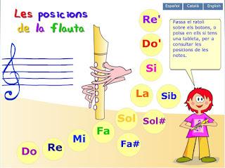 http://www.aprendomusica.com/const2ca/01posicionsflauta/posicionsflauta.html