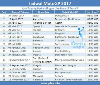 Jadwal MotoGP 2017 Jam Tayang di Trans7 Lengkap