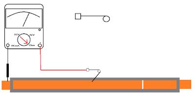 Memperbaiki kabel! Ketahuilah letak kabel yang putus dengan Tips sederhana ini