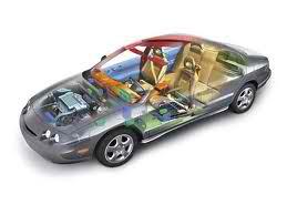 glavni delovi automobila