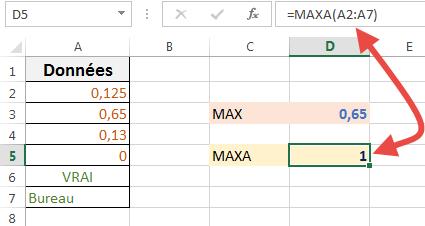 Utilisation de la fonction MAXA