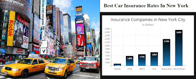 New York Car Insurance Rates 2018