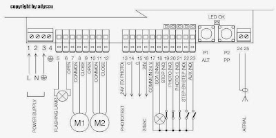 TECHNICAL DATAGATES    GARAGE    AUTOMATION DOWNLOAD  Wiring    diagram    SKETCH ASSEMBLY NICE CONTROL