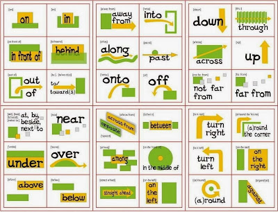 Resultado de imagem para prepositions of place and movement