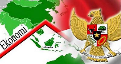 ekonomi indonesia di mata dunia