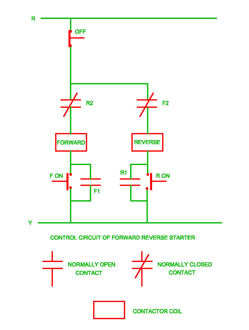 Control Circuit Of Forward Reverse Starter