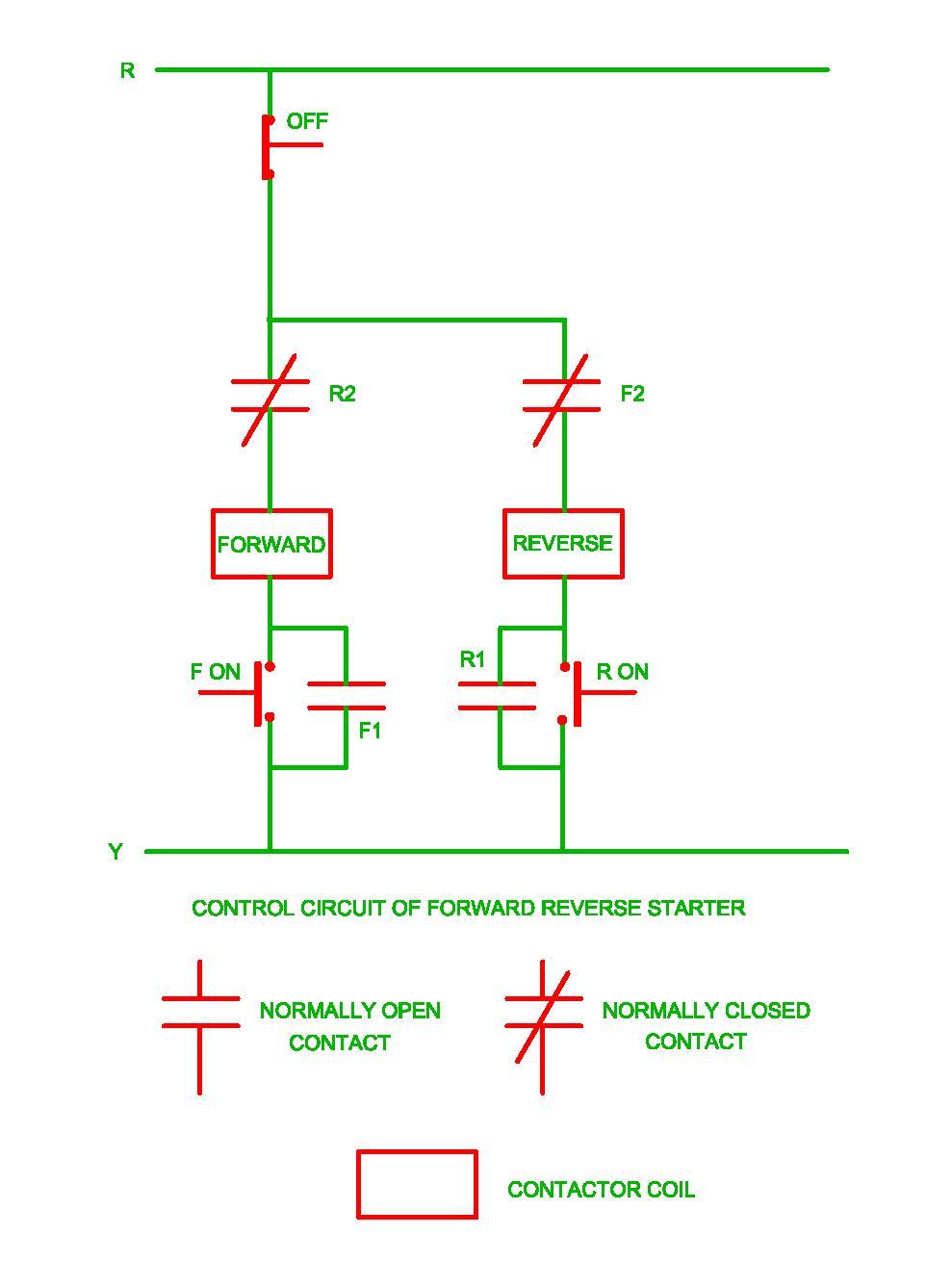 Diagram Of Direct Online Motor Starter Direct Online Starter Wiring