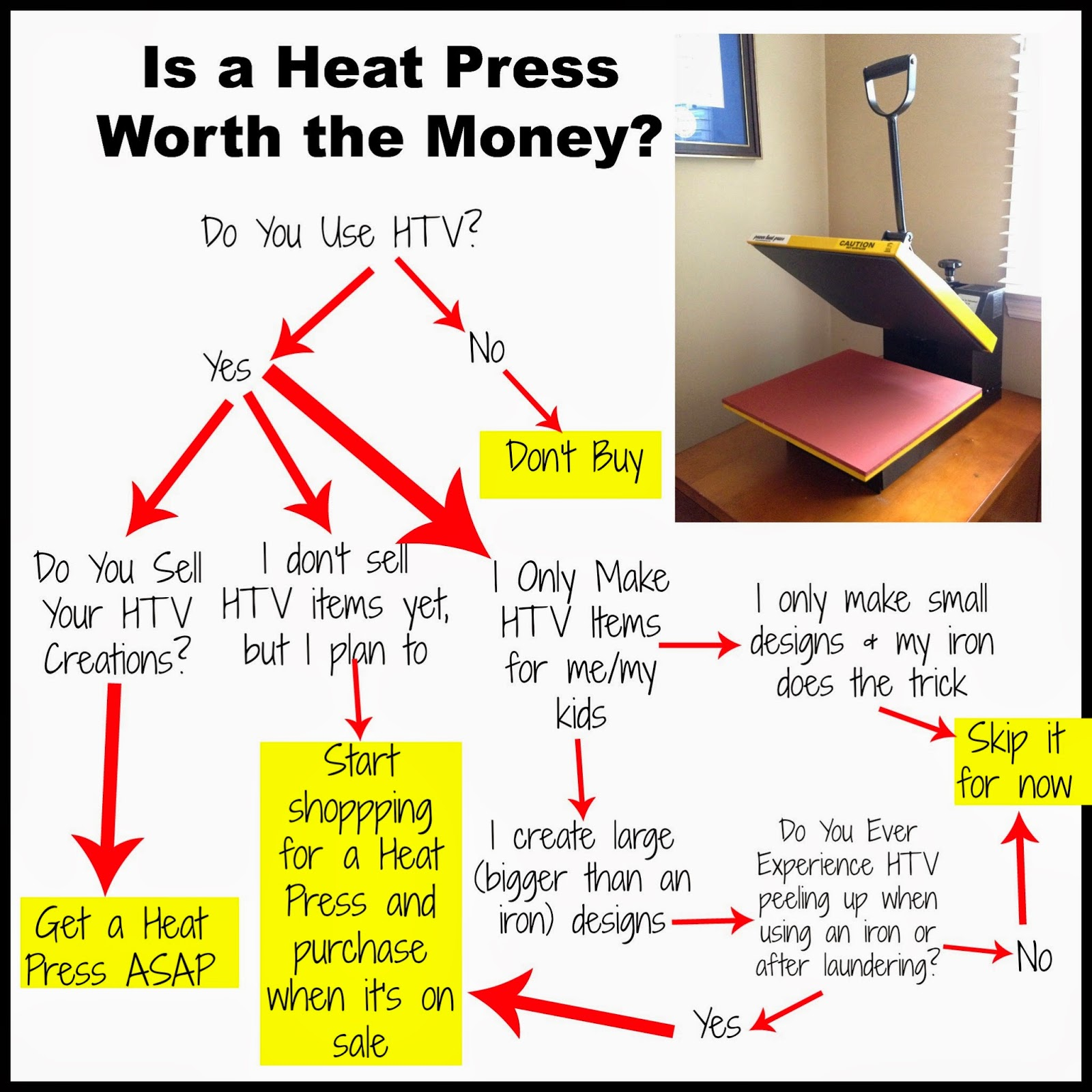 heat press machine instructions