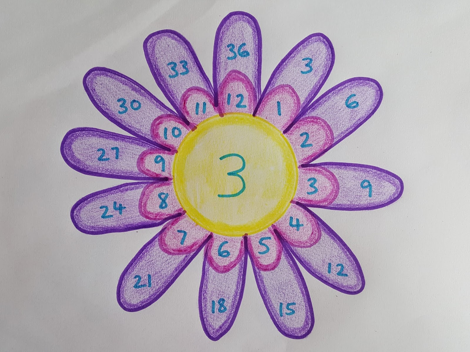 Number Crafts For Kids