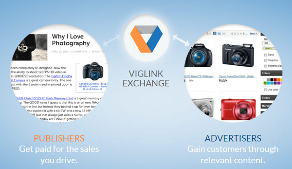 Viglink - Adsense alternative