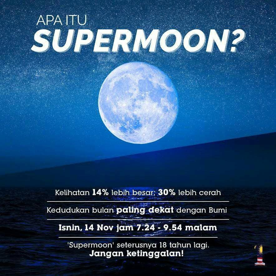 Supermoon 14 November 2016