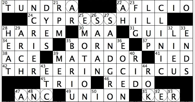 Rex Parker Does the NYT Crossword Puzzle: Dwarf planet ...