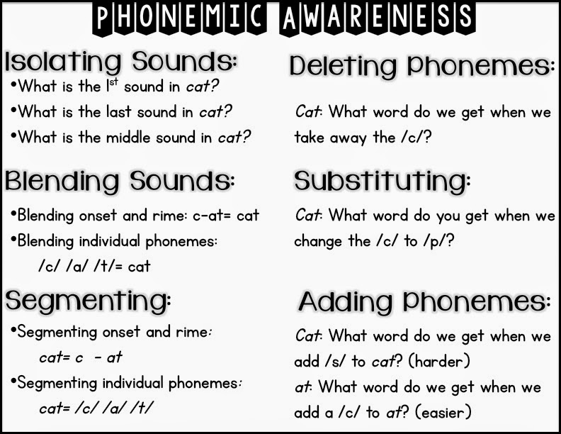 Sarah 39 S First Grade Snippets Phonemic Awareness