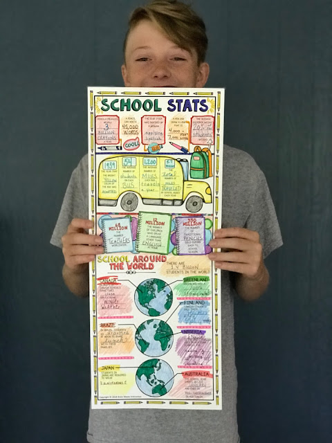 This fun back to school activity will have students up on their feet as they collect facts and then fill in a doodle infographic! So much fun!