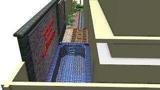 desain taman, ornamen, water wall dan kolam koi | www.jasataman.co.id