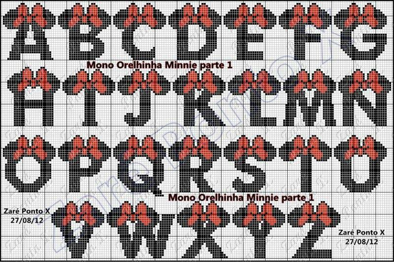 Punto croce per i bambini la mia passione alfabeti for Alfabeto disney a punto croce
