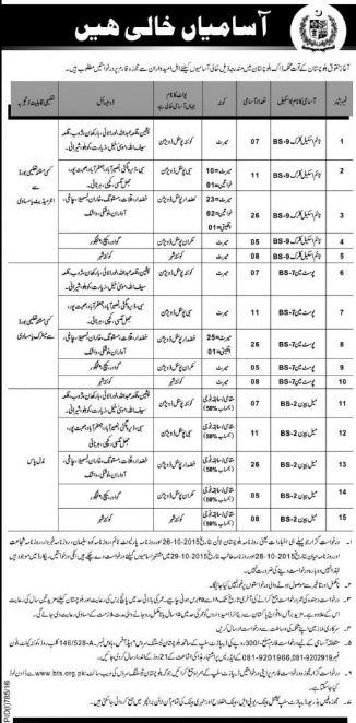 Baluchistan, Pakistan Post Office, Latest Jobs in Pakistan Post Office in Baluchistan,