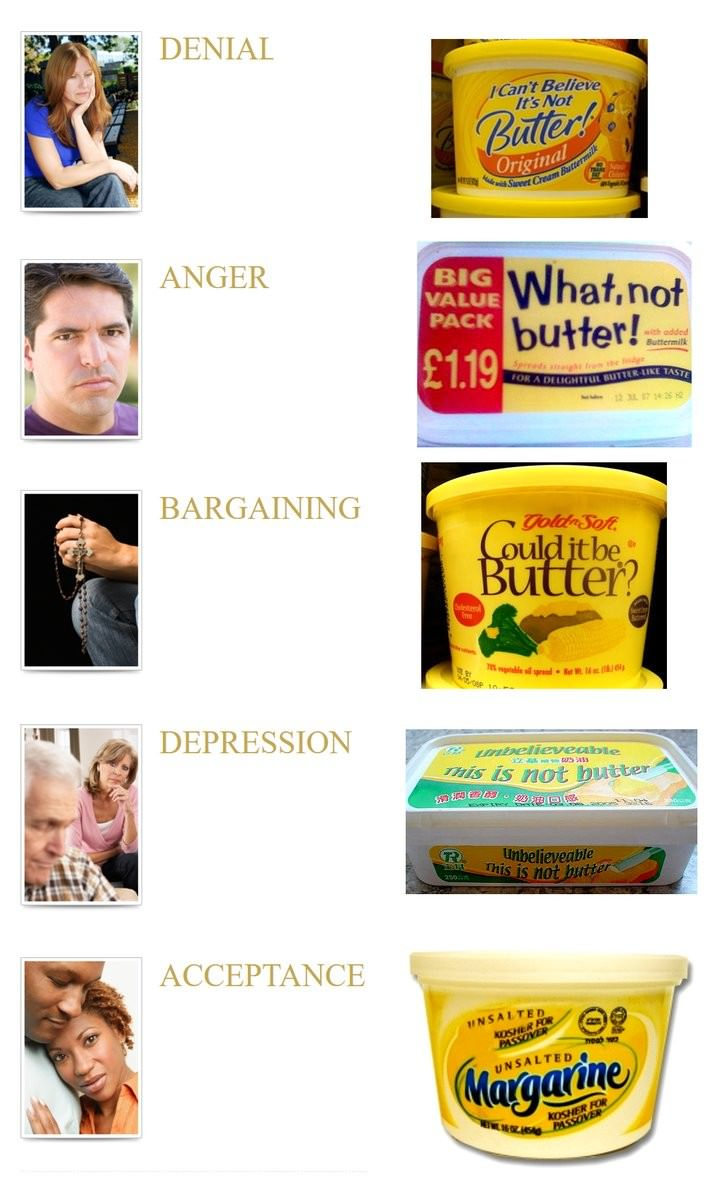 Funny 5 Stages of Butter Picture