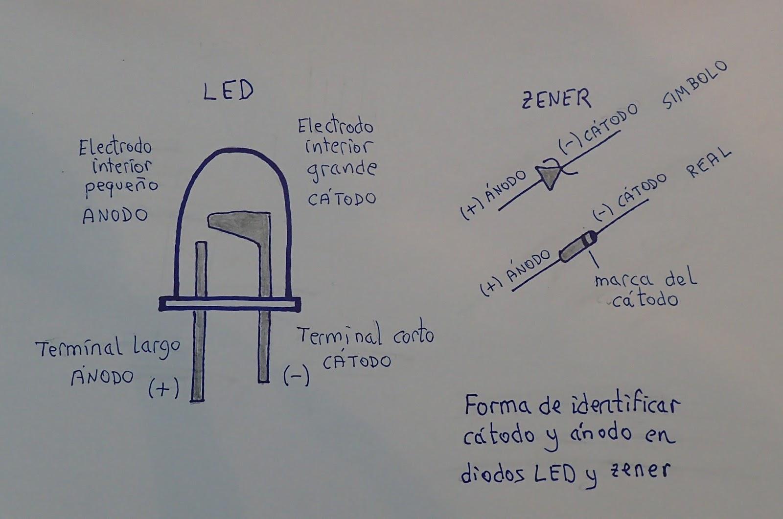 Circuito Zener : Ciencia inventos y experimentos en casa: el palo de la verdad