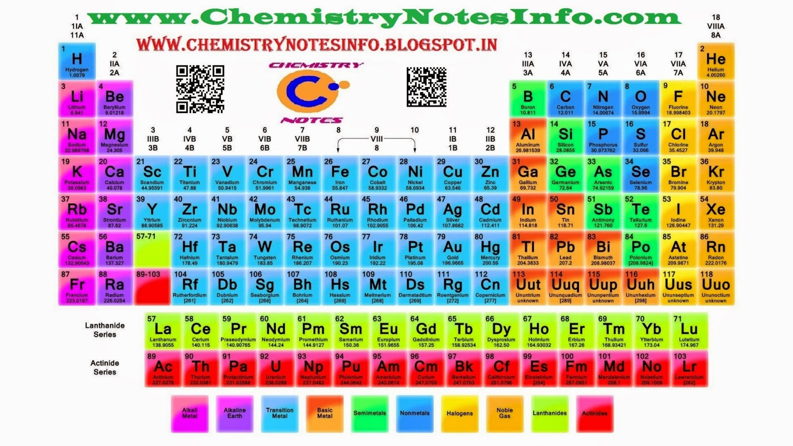 11 Class Chapter 3 Classification Of Elements And