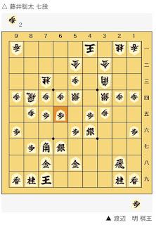 朝日杯将棋オープン戦 渡辺 明 棋王 対 藤井聡太 七段2