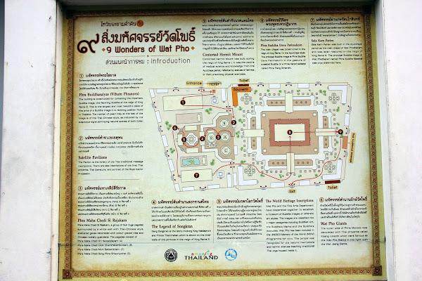 Plano esquematico y mapa de Wat Pho