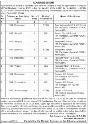 PGT Jobs in Assam